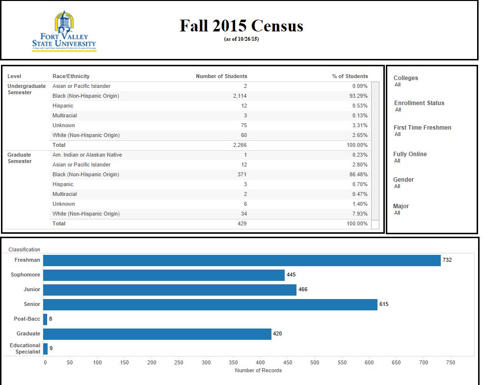 Fall 2015 Census art